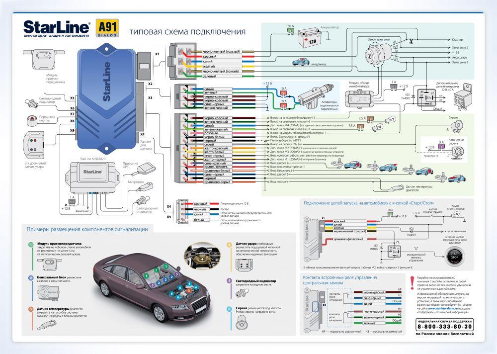 Программа Кодграббер Для Взлома Автосигнализации Скачать